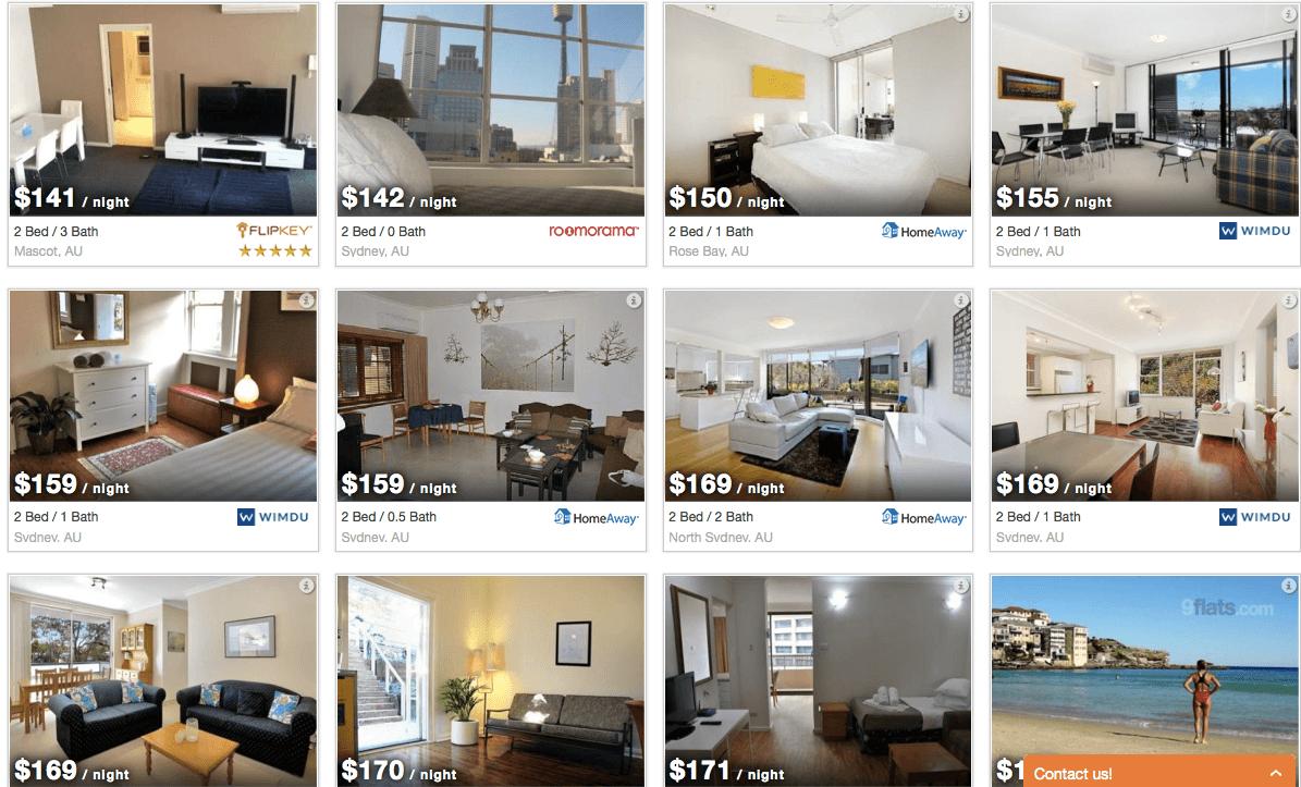 Average Apartment Rent Australia