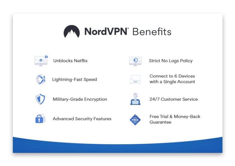 Avantages du Nord VPN