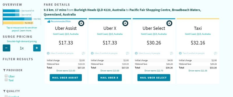 Burleigh to Pacific Fair taxi uber RideGuru