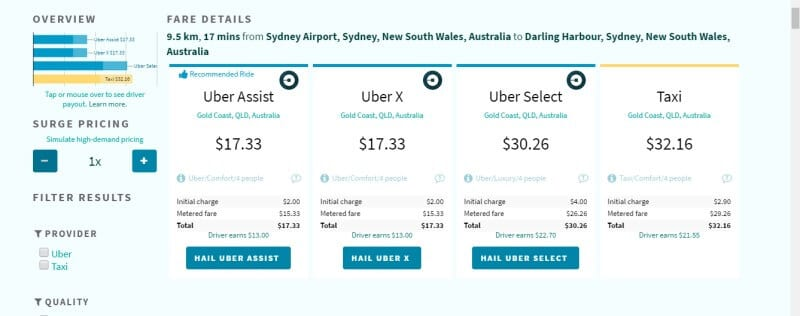 Sydney to Darling Harbour taxi uber