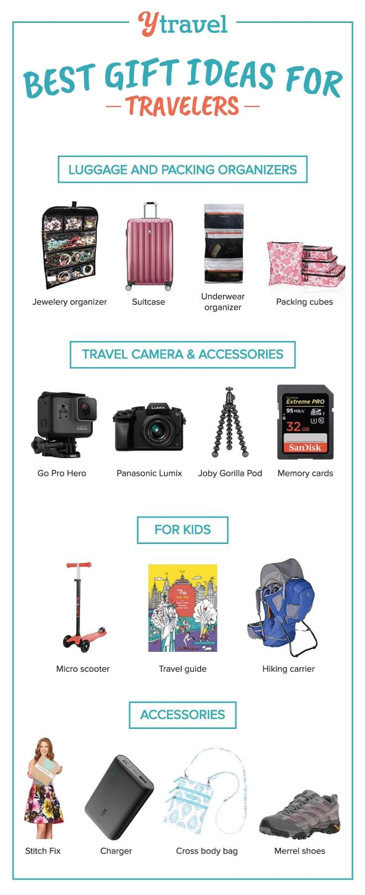 Looking for the best gift ideas for travelers? This list of the best travel gifts includes gifts for women, kids, electronics, packing essentials and more!