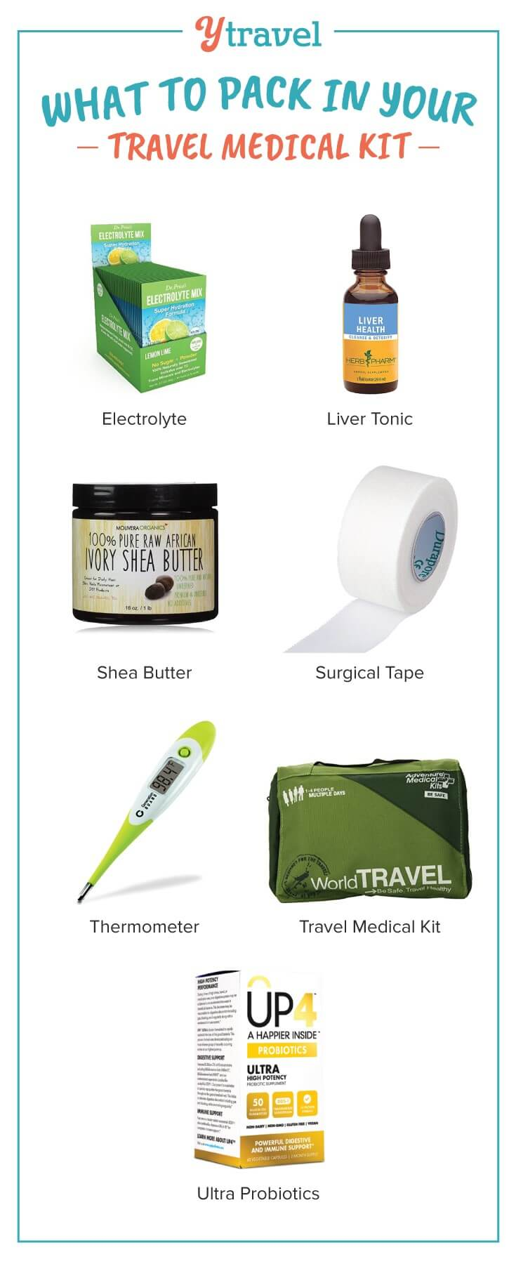 Worried about injuring yourself when you travel? Fear not with my tips on what to pack in your travel medical kit. This is what my first aid kit has looked like for 20 years of travel - I've used them all!