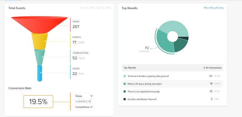 Analytics Quiz creator Interact