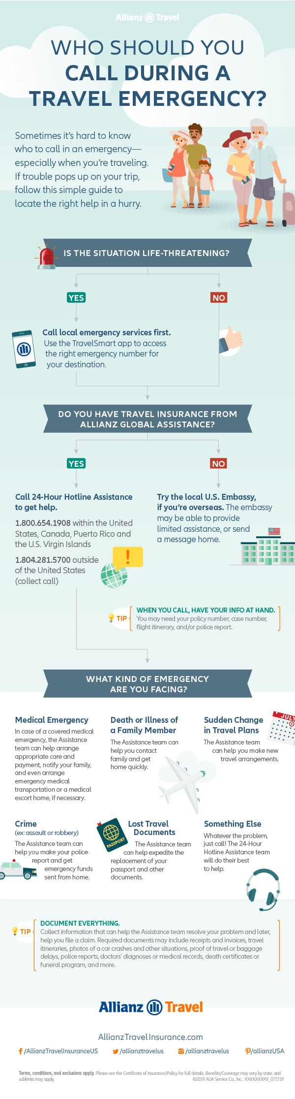 Allianz travel insurance smart benefits